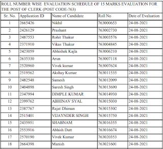 HPSSC Clerk Post code 763 Roll Number Wise Evaluation Schedule 2021
