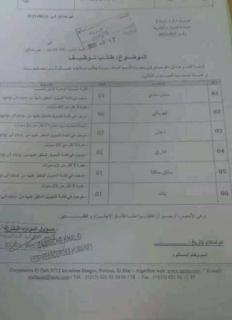 عروض العمل ولاية عين صالح