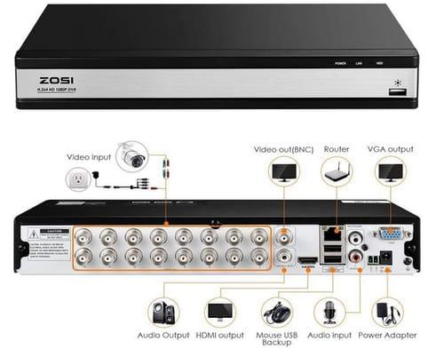 ZOSI H.265+ 1AR-16JK40-US Video Security DVR Recorder