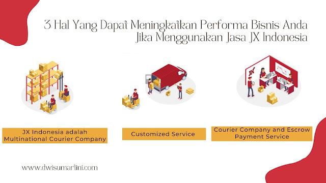 JX Indonesia, Meningkatkan Performa Bisnis Anda