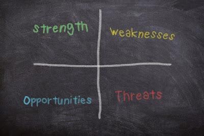 Analisis SWOT yang Berkaitan dengan Ancaman Usaha