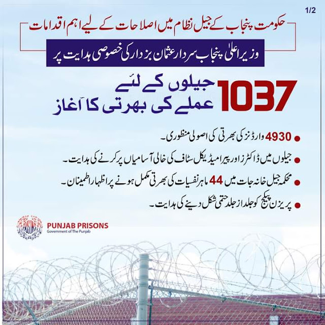 Punjab Police jail Department Jobs In Pakistan 2021-Latest Punjab Police jobs Male & Female