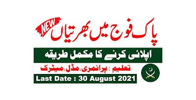 Pakistan Army GHQ Jobs 2021
