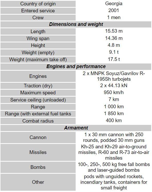 Su-25KM Scorpion