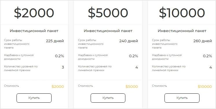 Инвестиционные планы Mirax 3