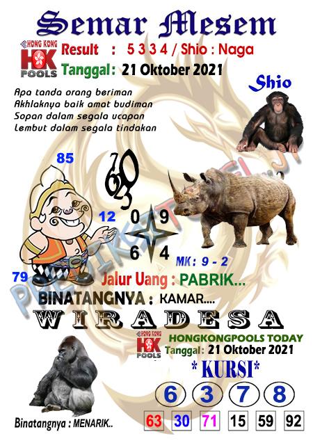 Syair Semar Mesem Togel Hongkong Kamis 21-Okt-2021