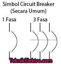 Simbol Circuit Breaker
