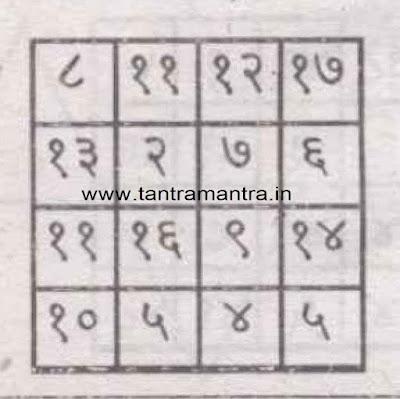 बुद्धि तेज करने का मंत्र, बुद्धि बढ़ाने का घरेलू उपाय, विद्या बढ़ाने का मंत्र, बुद्धि बढ़ाने का उपाय, विद्या सरस्वती मंत्र, ज्ञान पाने का मंत्र, विद्या यंत्र, छात्रों के लिए शक्तिशाली सरस्वती मंत्र,www.tantramantra.in