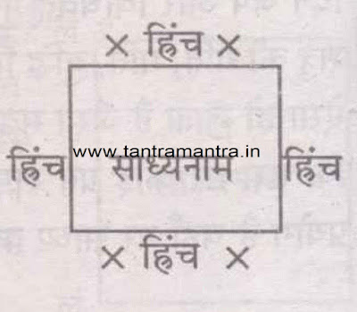 बाल रक्षा का यंत्र, www.tantramantra.in