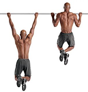 PULL-UPS ,full body strength workout at home