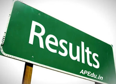 AP ICET 2021 AP ICET Results Release.