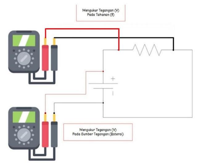 Pengertian dan Fungsi Voltmeter