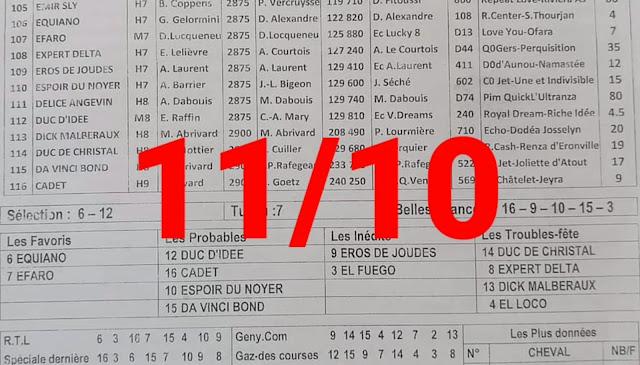 programme quinté Pronostic quinté Lundi 11/10/2021