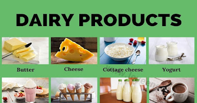 Classification of Milk / Dairy products
