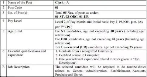 Institute For Plasma Research Recruitment 2021 | Clerk Posts