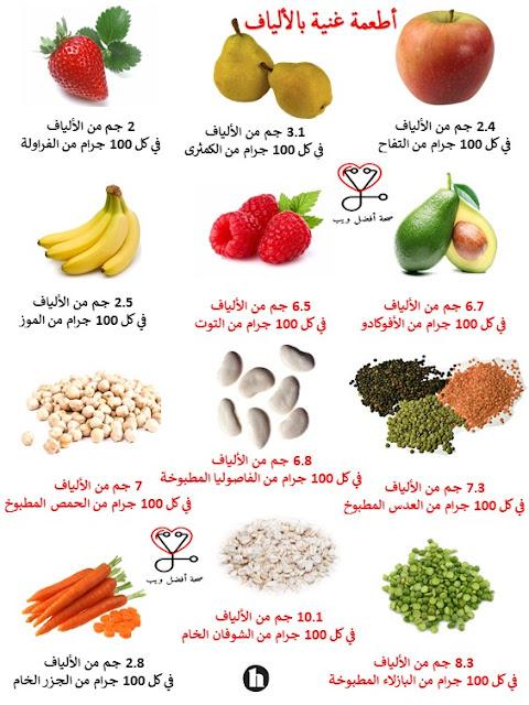 أطعمة غنية بالألياف الغذائية