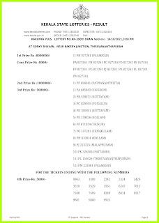 Off. Kerala Lottery Result 14.10.2021, Karunya Plus Lottery KN-390 result