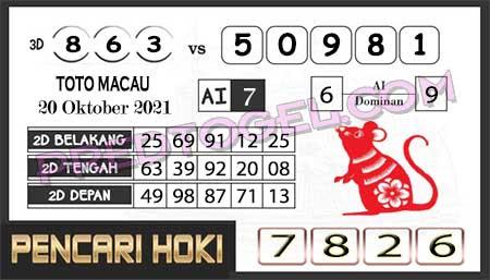 Prediksi Pencari Hoki Group Macau Rabu 20-10-2021