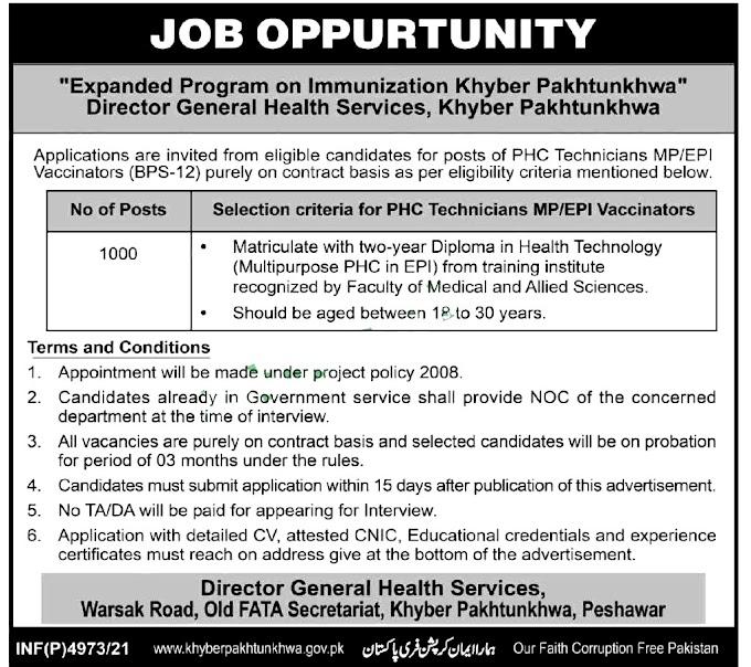 Health Department KpK Latest Jobs 2021 1000 Vacancies - 2021