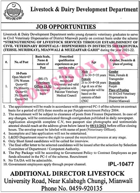 livestock-and-dairy-development-department-punjab-latest-jobs-2021