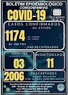 Atualmente Congonhinhas tem apenas 05 casos ativos de Covid-19