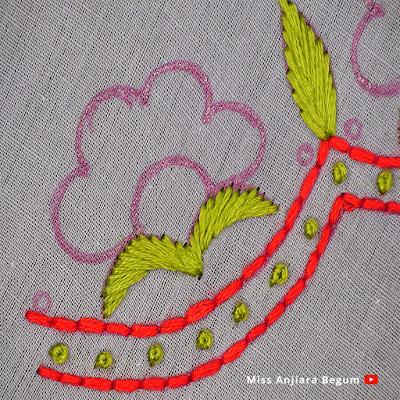 Simple Embroidery Designs for Saree Border, Dress Decoration Idea