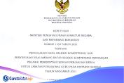 Penyesuaian Passing Grade PPPK Guru Instansi Daerah Menurut KepmenPAN-RB Nomor 1169 Tahun 2021