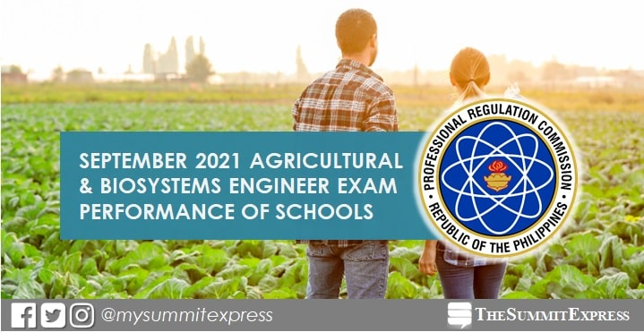 PERFORMANCE OF SCHOOLS: September 2021 Agricultural Engineer board exam result