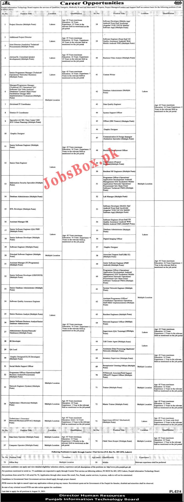 Punjab Information Technology Board PITB Jobs 2021 – Apply Online  www.jobs.punjab.gov.pk