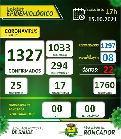 Boletim Epidemiológico de Roncador em 15 de outubro