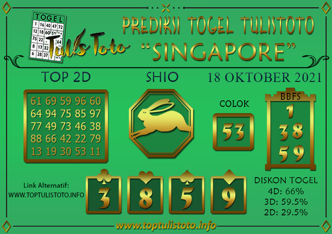 Prediksi Togel SINGAPORE TULISTOTO 18 OKTOBER 2021