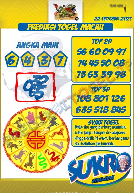 Prediksi Mbah Sukro Toto Macau Hari Ini 22 Oktober 2021