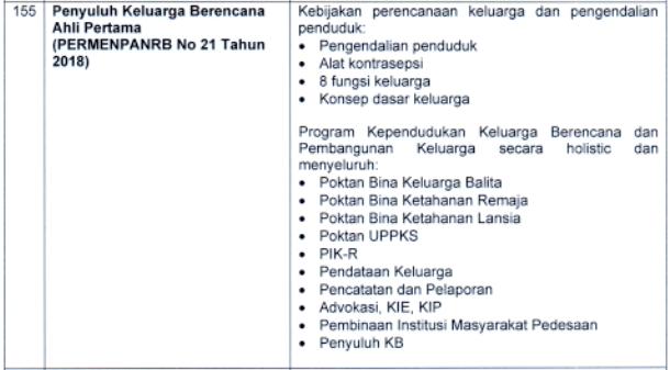 kisi-kisi materi skb Penyuluh Keluarga Berencana (KB) Ahli Pertama formasi cpns pppk tahun 2021 tomatalikuang.com