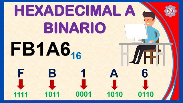 Sistema binario 6: Conversión entre binario y hexadecimal