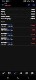 Sapaan pindah broker langsung margin Eurjpy