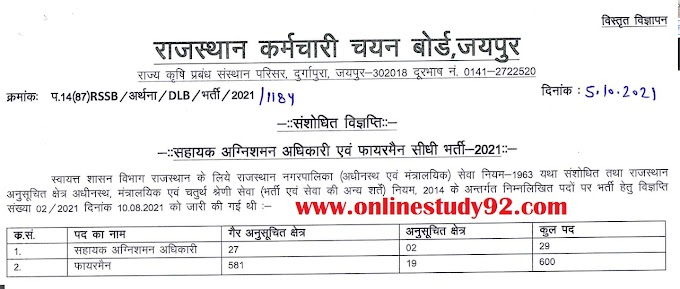 Rajasthan Fireman Bharti 2021 Notification Application Form Syllabus Exam Pattern| राजस्थान फायरमैन भर्ती 2021
