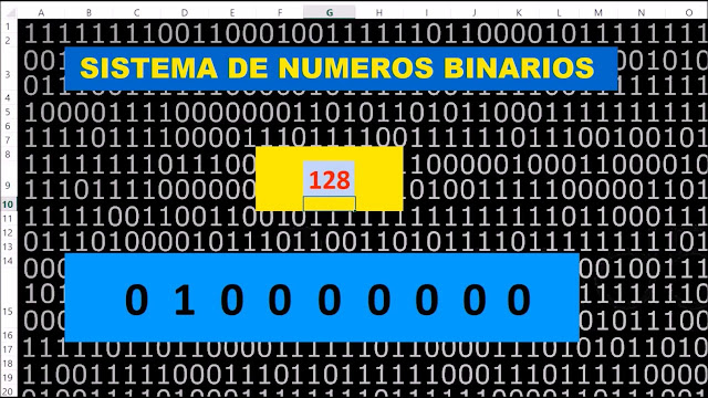 Sistema binario 4: Operaciones con números binarios
