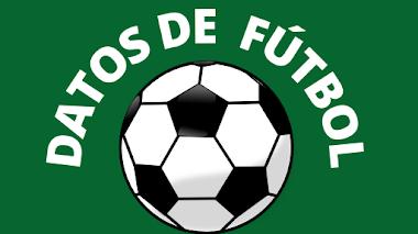 Datos deportivos de fútbol soccer 20/10/2021