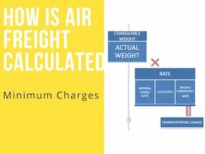 How Is Air Freight Calculated |  Minimum Charges?