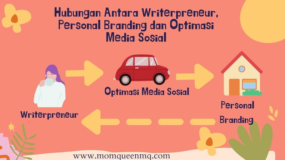 Hubungan Writerpreneur, Personal Branding dan Optimasi Media Sosial