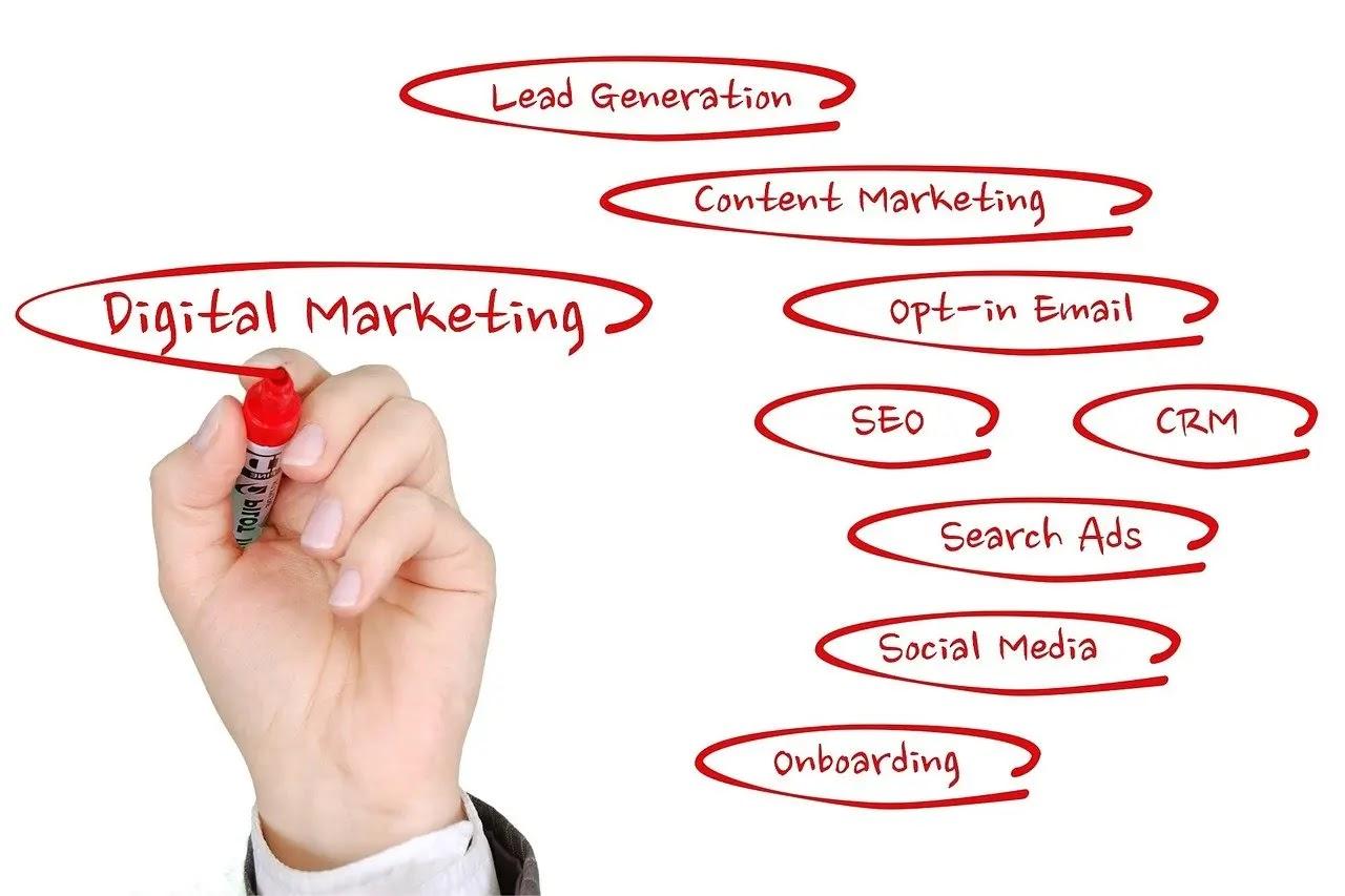 تعرف على اساسيات التسويق الرقمي