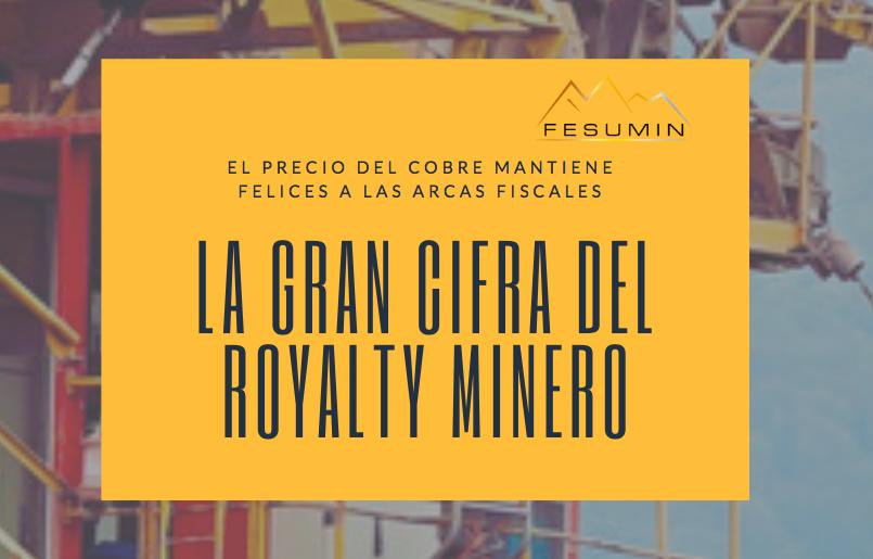 INFOGRAFÍA: La gran cifra del Royalty Minero