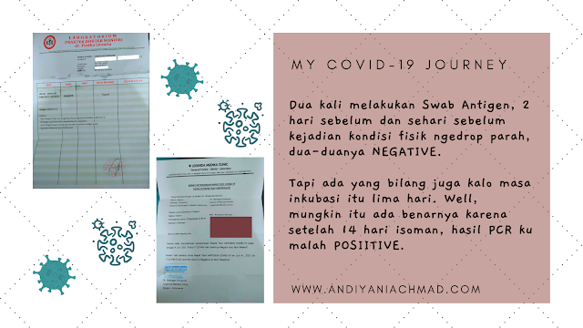 My Covid-19 Journey