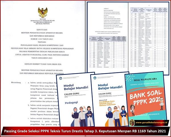 Passing Grade Seleksi PPPK Teknis Turun Drastis Tahap 3. Keputusan Menpan RB 1169 Tahun 2021