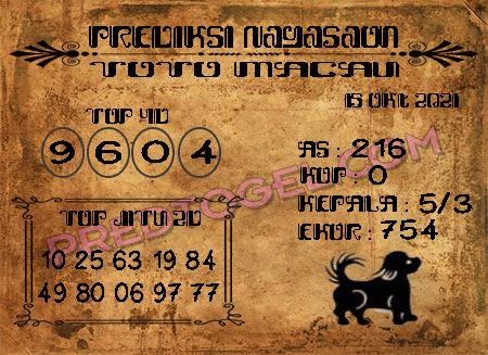 Pred Nagasaon Macau Jumat 15 Oktober 2021