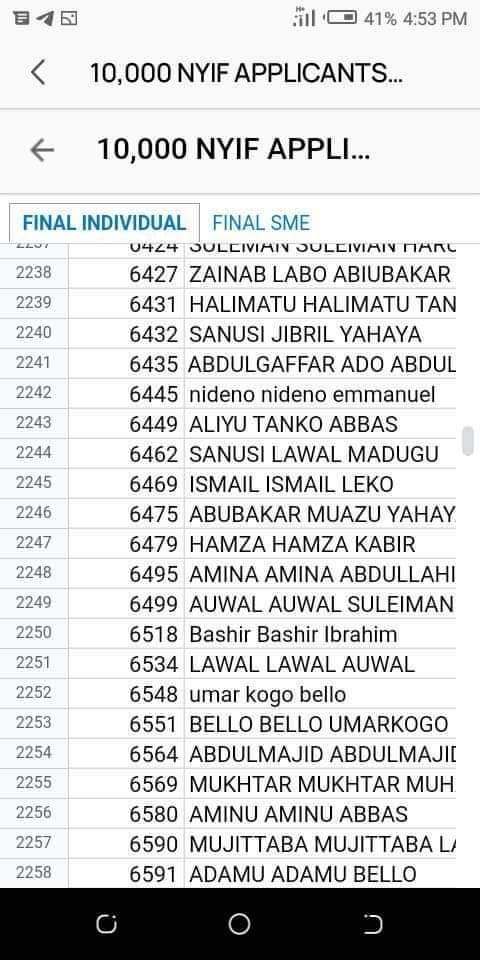 Short List NYIF: Sunayan Wadanda Suke da Rabo a tsarin NYIF kaduba idan da rabanka zakaga sunanka