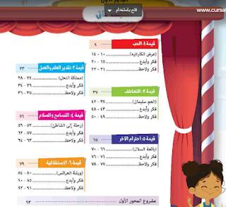 دليل المعلم في القيم واحترام الاخر الصف الرابع الابتدائي الترم الأول