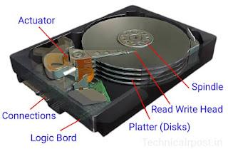 हार्ड डिस्क कैसे काम करता है? HDD kaise work karta hai?