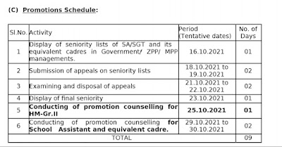 Promotions to take up promotions upto the cadre of Head Masters, Grade II and School Assistant on Adhoc basis -Rc.No.ESE02-13021 CSE DT:14-10-2021