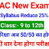 JAC Board new Exam Pattern 2021-22 ! JAC board New Syllabus for class 9th to 12th